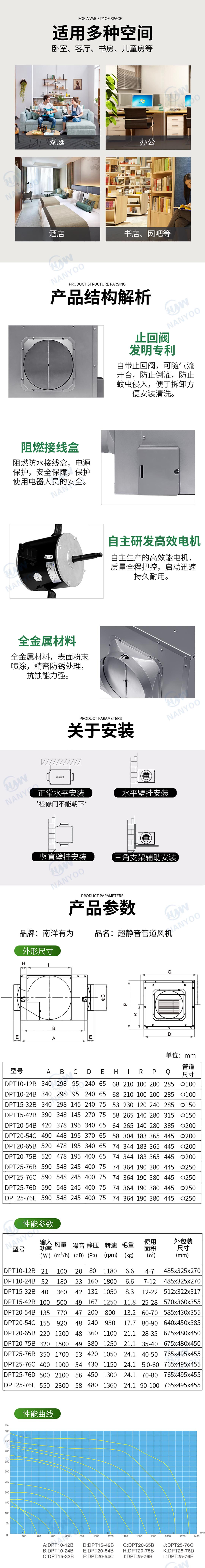 超靜音管道風機2.jpg