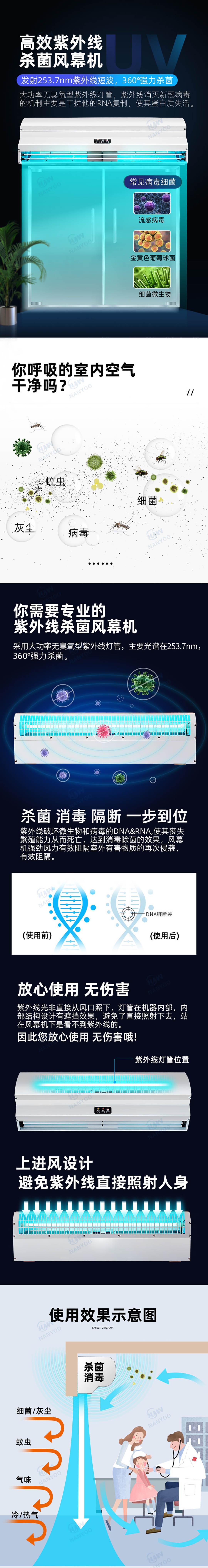 高效紫外线杀菌风幕机1.jpg