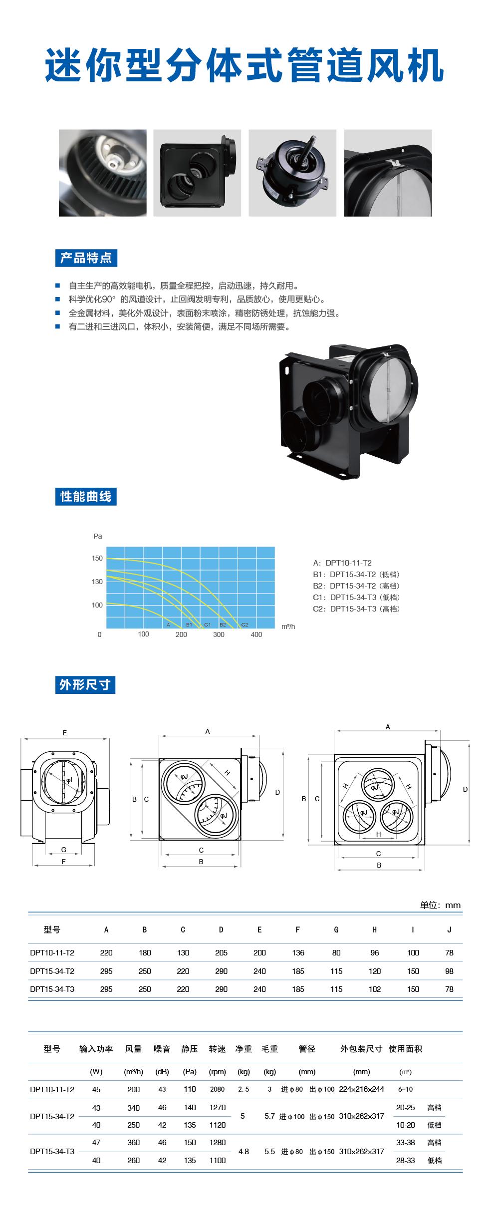迷你型分体式管道风机-05.png